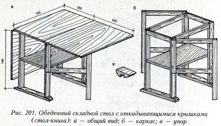 Схема устройства складного