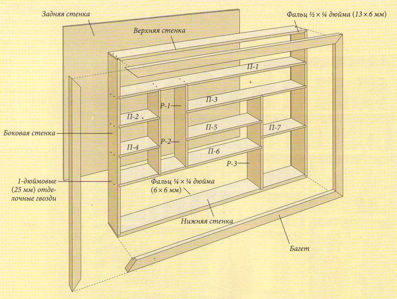 Схема устройства стеллажа из