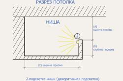 Пример схемы устройства ниши в потолке из гипсокартона с подсветкой