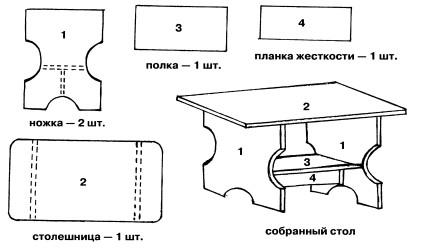 Столики из дсп своими руками чертежи