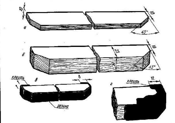 Чертежи бильярдного стола своими руками