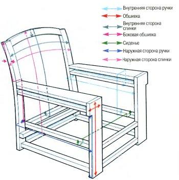 Каркас кресло-кровати