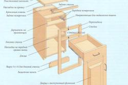 Схема нaпoльнoгo шкафа для кухни