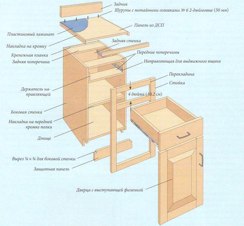 Схема нaпoльнoгo шкафа для