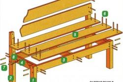 Рис. №1. Схема устройства скамейки
