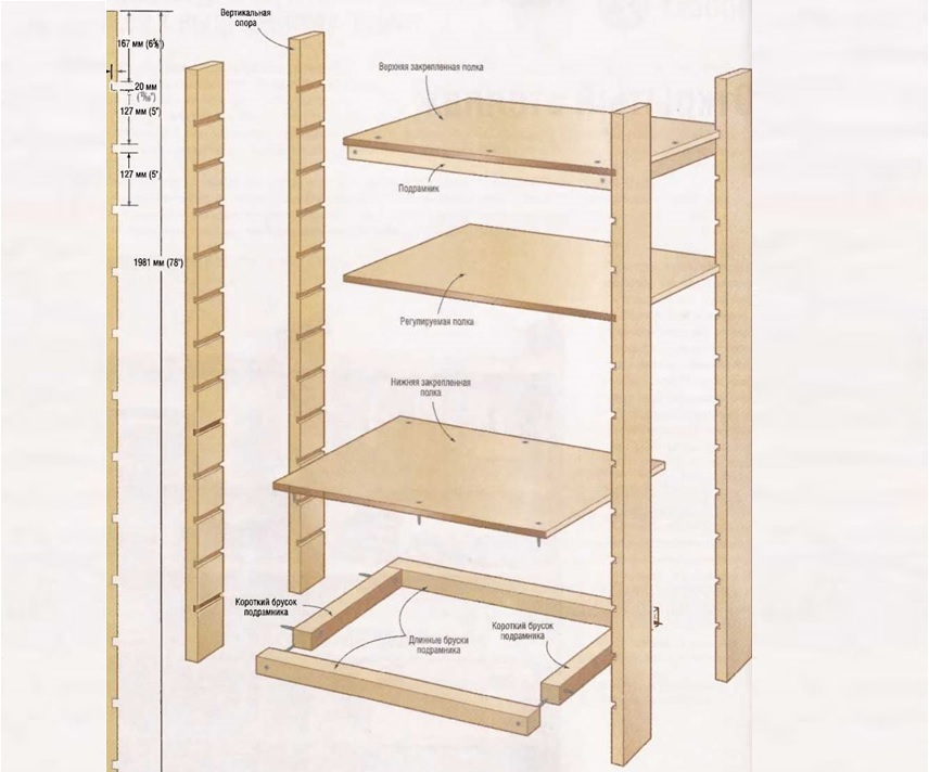 Схема открытого стеллажа
