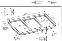 Схема основания бильярдного стола