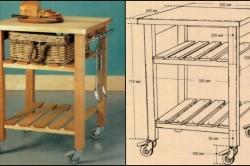 Стол на колесиках для кухни