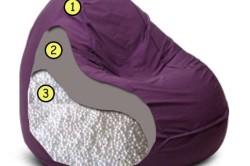 Строение мягкого кресла (пуфа)