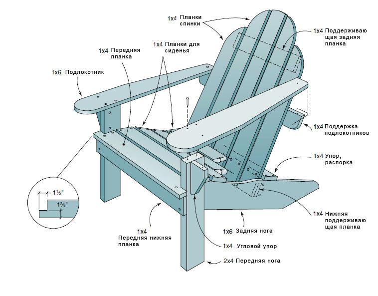 Схема сборки кресла для дачи