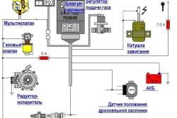 Установка вытяжки с учетом электробезопасности