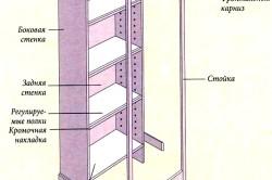 Схема сборки шкафа для книг