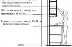 Схема высоты крепления навесного шкафа.