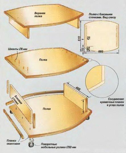 Схема сборки тумбочки