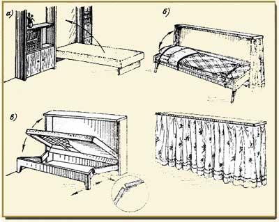 схема пристенной кровати.