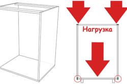 Схема крепежа навесного шкафа к стене.