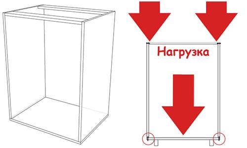 Интернетмагазин мебельной фурнитуры для кухни и кухонных