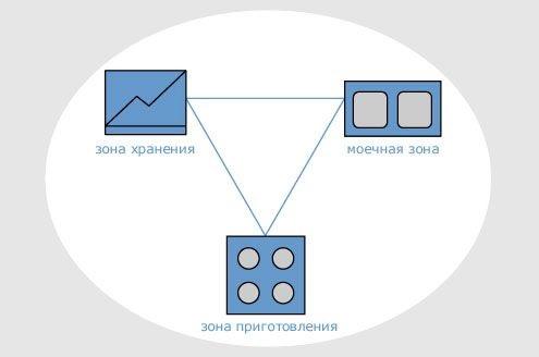 микроволновка схема электрическая