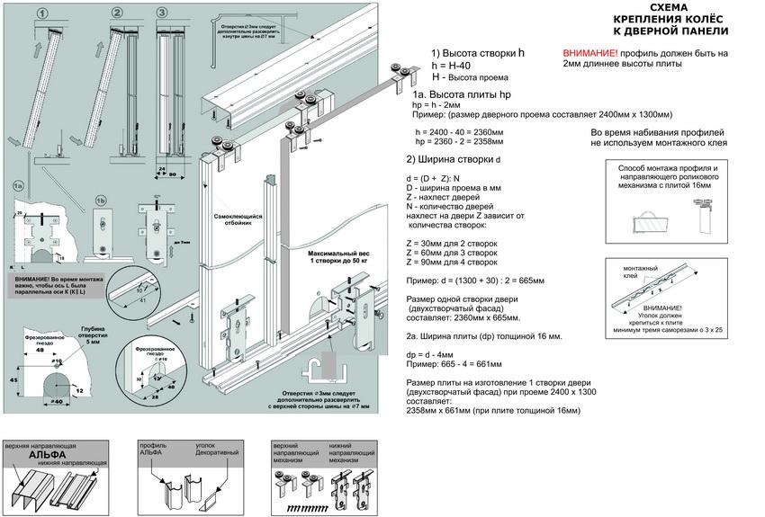 Схема шкафа-купе монтаж