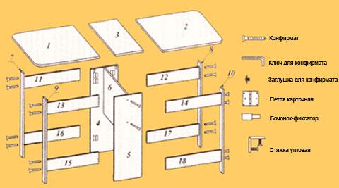 Схема устройства тумбы