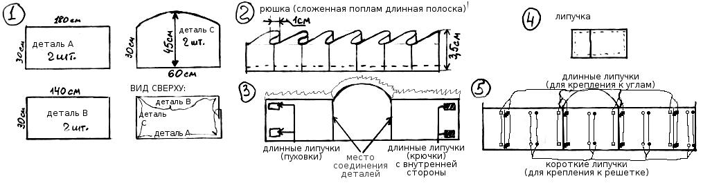 Схема бортиков для кроватки