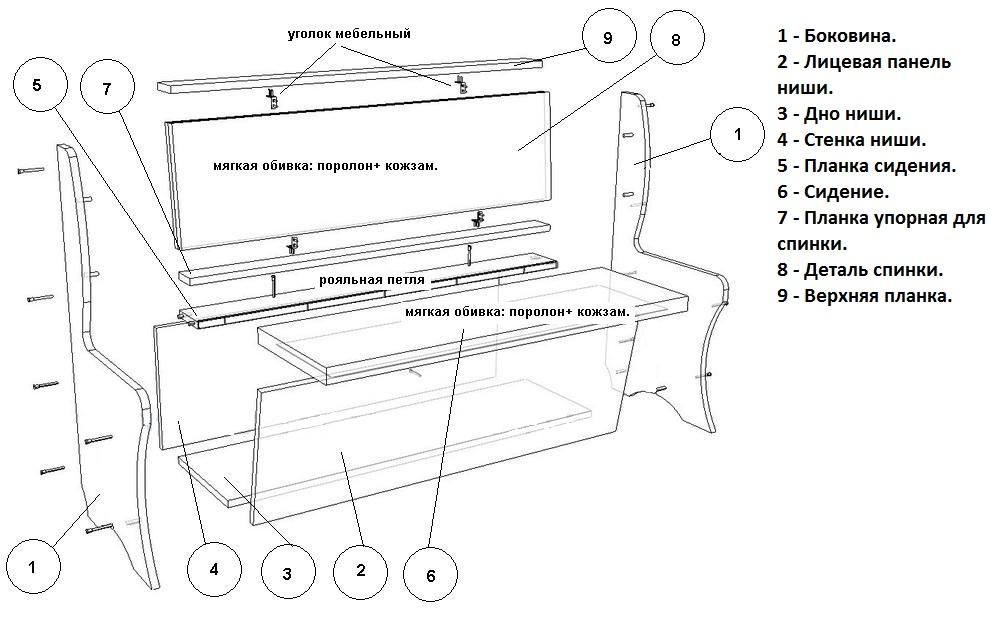 Кухонный стол своими руками пошаговые инструкции