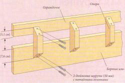 Схема изготовления и установки ограждения для двухъярусной кровати.
