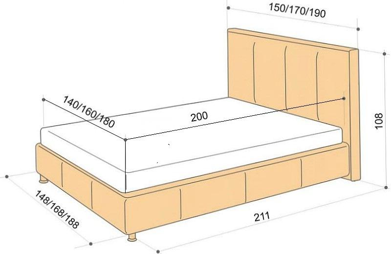 Схема размеров для