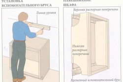 Процесс навешивания шкафчика