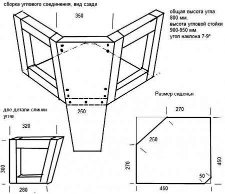 Пример 3. Схема сборки угла
