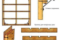 Схема сборки лежака для кровати