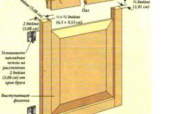 схема мебельных фасадов