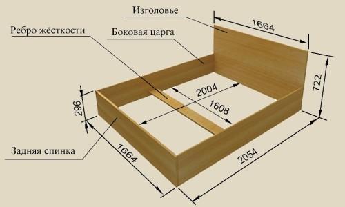 Как сделать кровать самому из дсп