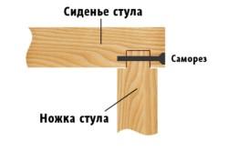 Схема крепления ножки к сиденью