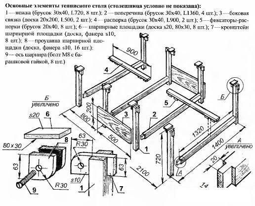 Схема сборки теннисного стола