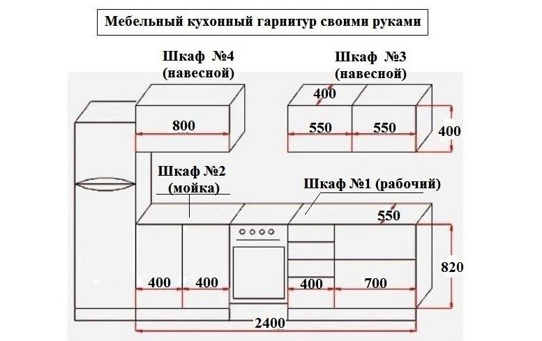 Схема кухонного гарнитура с