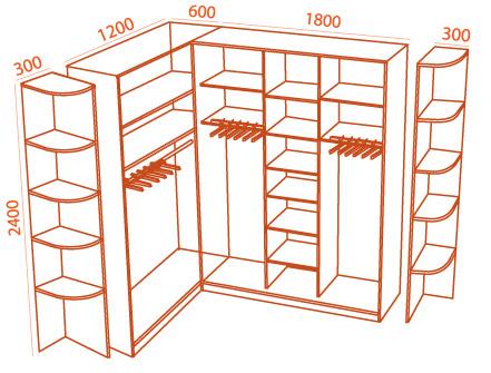 Схема углового шкафа купе с