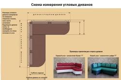 Схемы кухонных угловых диванов