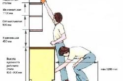 Типовое расположение кухонной мебели