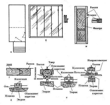 Схема устройства ширмы