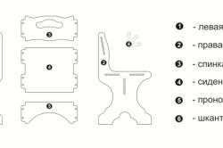 Схема конструкции детского стульчика.