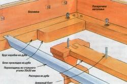 Схема крепления деталей кровати