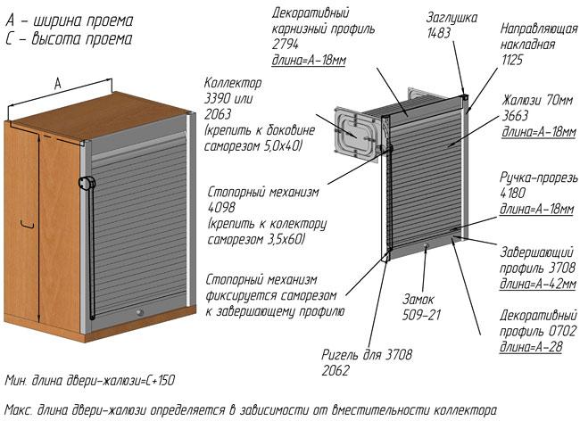 Схема маскировки труб в туалете шкафчиком-коллектором