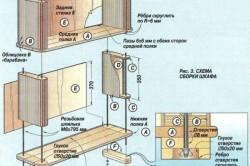 Схема сборки шкафчика