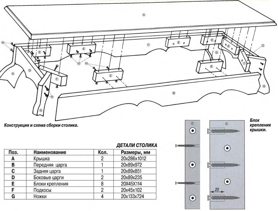 Схема сборки журнального столика