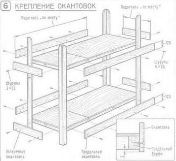 Как сделать двухъярусная кровать своими руками для