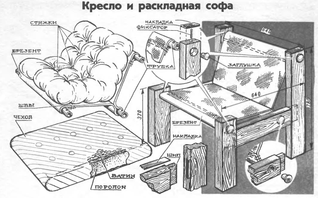 Софа своими руками из дерева чертежи и ход работы