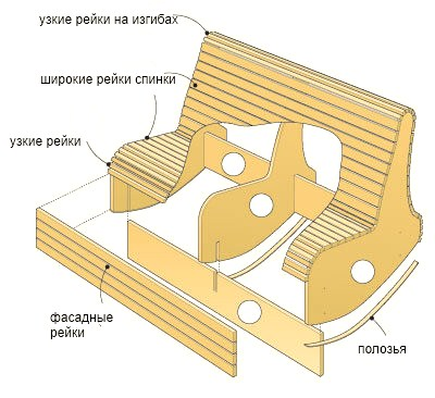 Мебель из фанеры на заказ спб - afc39