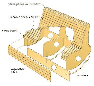 Мебель из фанеры на заказ спб - 9a0
