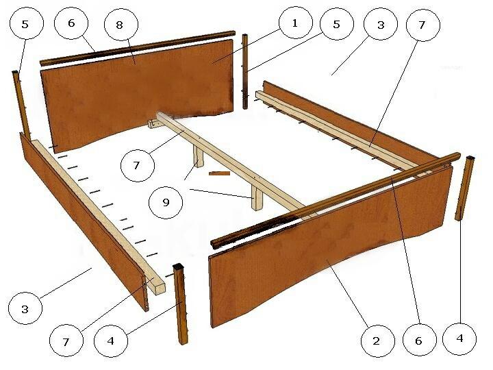 Сборочная схема двухспальной кровати